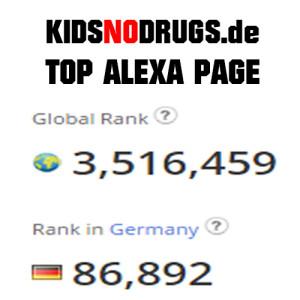KidsNoDrugs_Alexa-Ranking